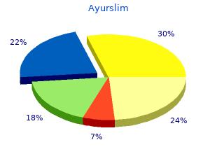 buy ayurslim 60 caps free shipping