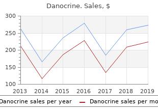 buy danocrine 100mg without a prescription
