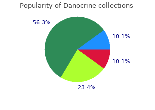 purchase 50mg danocrine amex
