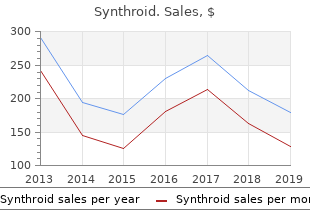 buy synthroid 25mcg with amex