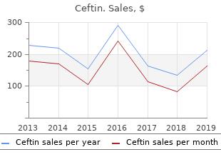 generic ceftin 250 mg online
