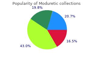 moduretic 50mg line