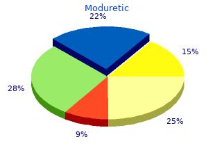 moduretic 50 mg on line