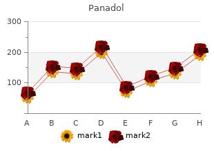 quality 500 mg panadol