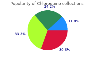 purchase chloroquine 250 mg on line