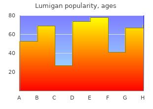 buy lumigan 3 ml line