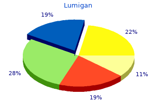 purchase lumigan 3 ml fast delivery