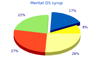 generic mentat ds syrup 100 ml with amex