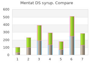 discount mentat ds syrup 100  ml