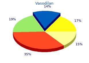 buy generic vasodilan 20 mg online