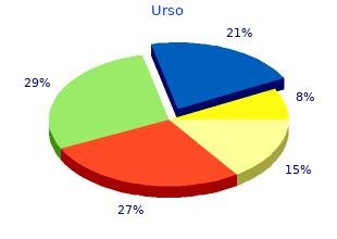 buy 150mg urso free shipping